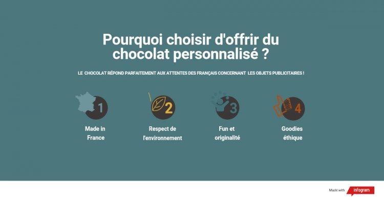 Le chocolat personnalisé : un cadeau d'affaires idéal ?